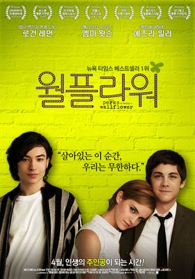 The Perks of Being a Wallflower's Poster